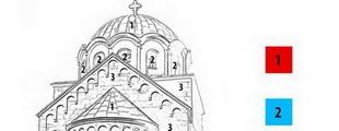 detalj, Oboji manastir